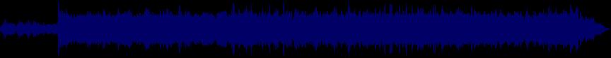 waveform of track #28111