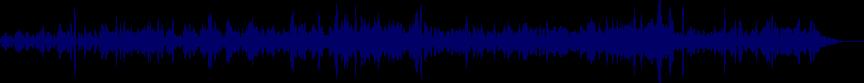 waveform of track #28113