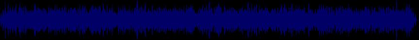 waveform of track #28129