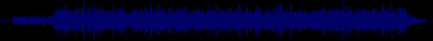 waveform of track #28143