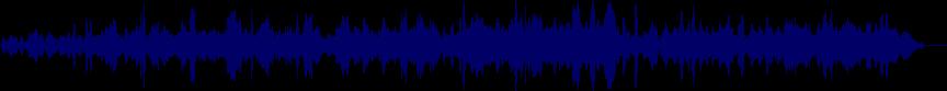 waveform of track #28146