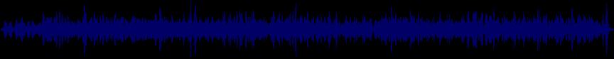 waveform of track #28159