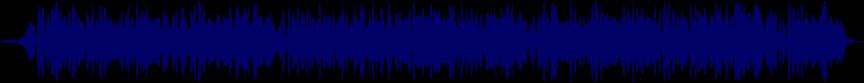 waveform of track #28176