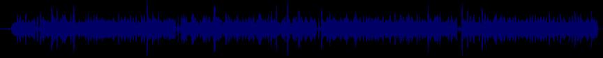 waveform of track #28180