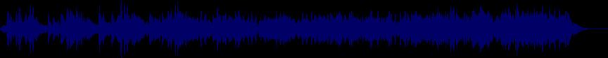 waveform of track #28201