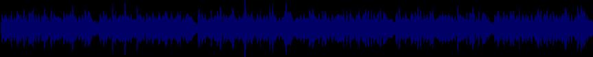 waveform of track #28205