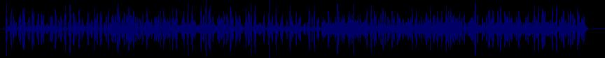 waveform of track #28218