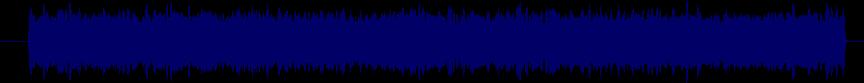 waveform of track #28222