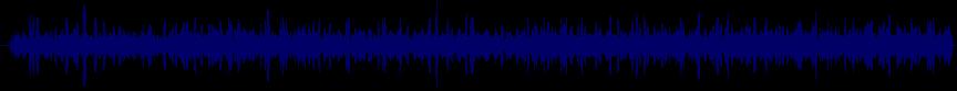 waveform of track #28228