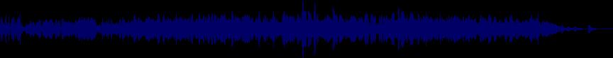 waveform of track #28242