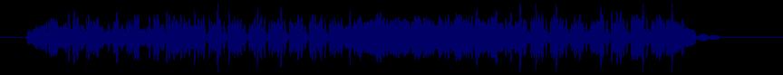 waveform of track #28245