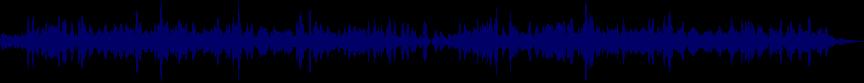waveform of track #28250