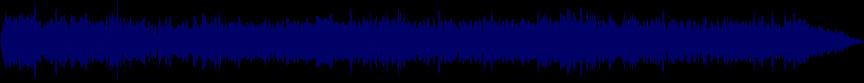 waveform of track #28271