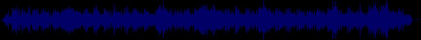 waveform of track #28297