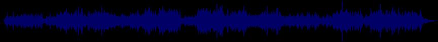 waveform of track #28302