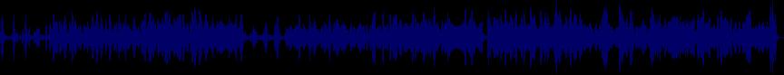 waveform of track #28338