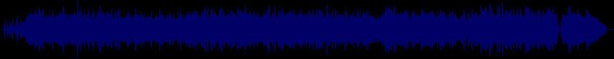 waveform of track #28343