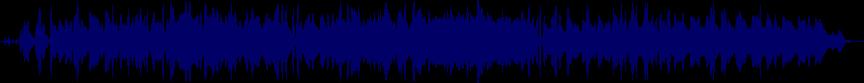 waveform of track #28348