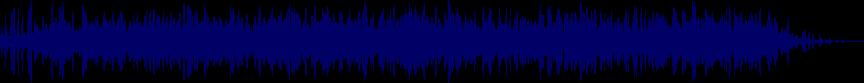waveform of track #28349