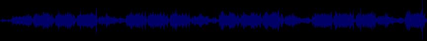 waveform of track #28372