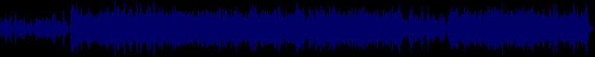 waveform of track #28382