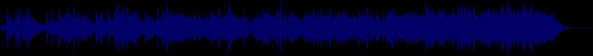 waveform of track #28406