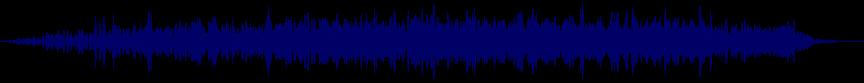 waveform of track #28420