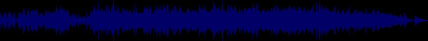waveform of track #28424