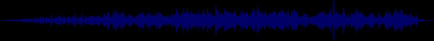 waveform of track #28427