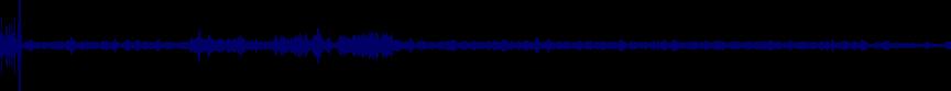 waveform of track #28440