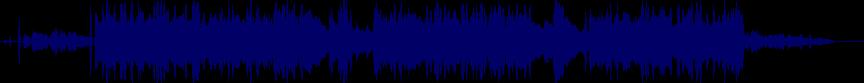 waveform of track #28446
