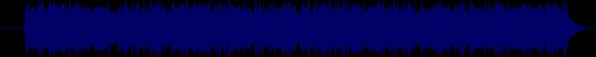 waveform of track #28474