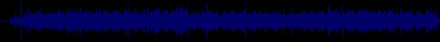 waveform of track #28483