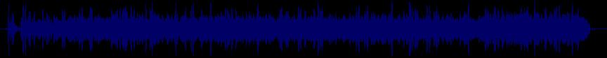 waveform of track #28495
