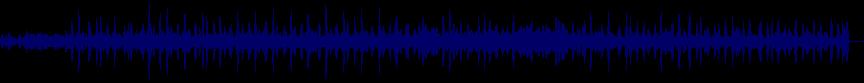 waveform of track #28502