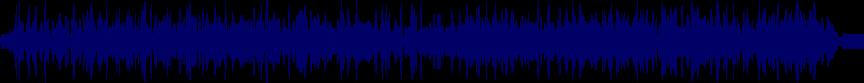 waveform of track #28507