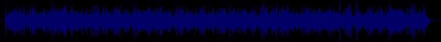 waveform of track #28509