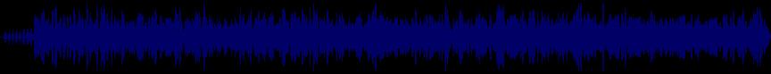 waveform of track #28515