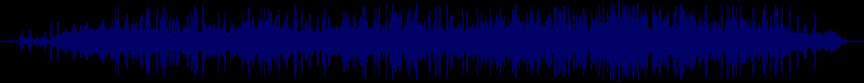 waveform of track #28518
