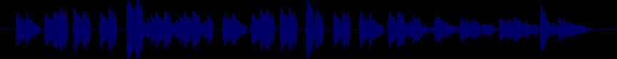 waveform of track #28525