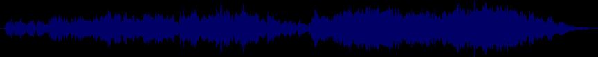 waveform of track #28540