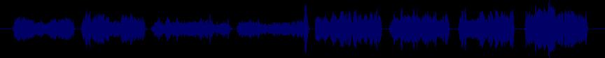 waveform of track #28546