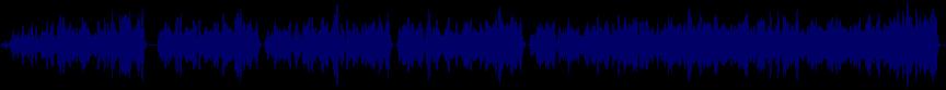 waveform of track #28558