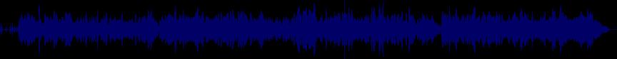 waveform of track #28566