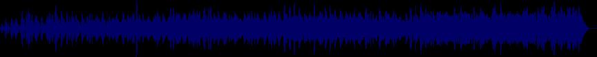 waveform of track #28568