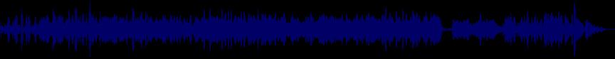 waveform of track #28569