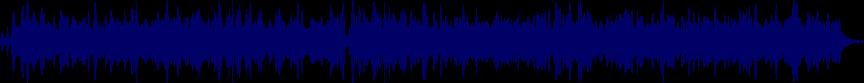 waveform of track #28576