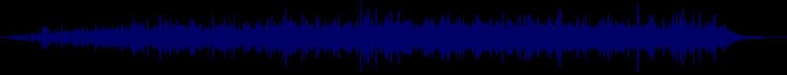waveform of track #28578