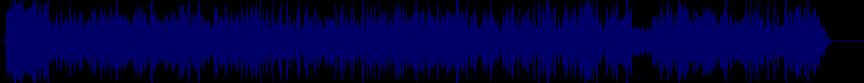 waveform of track #28583