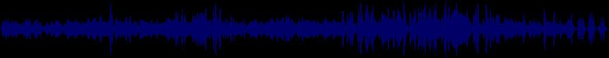 waveform of track #28589